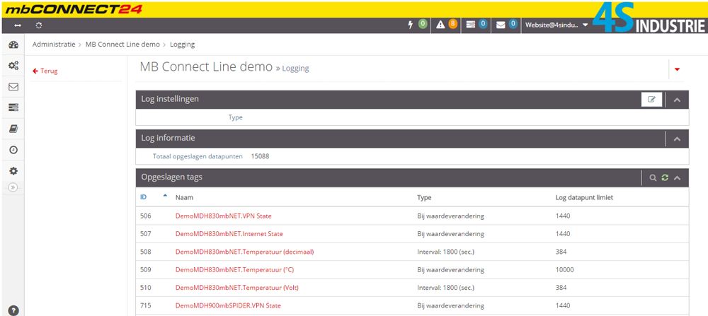 Applicaties data logging - Diverse tags per router