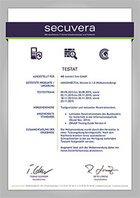 security certificaat secuvera