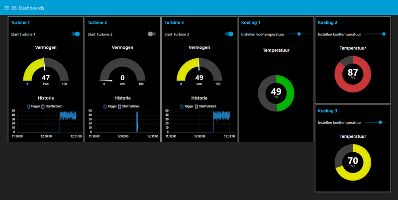 Applicatie Secure IoT Dashboard voorbeeld