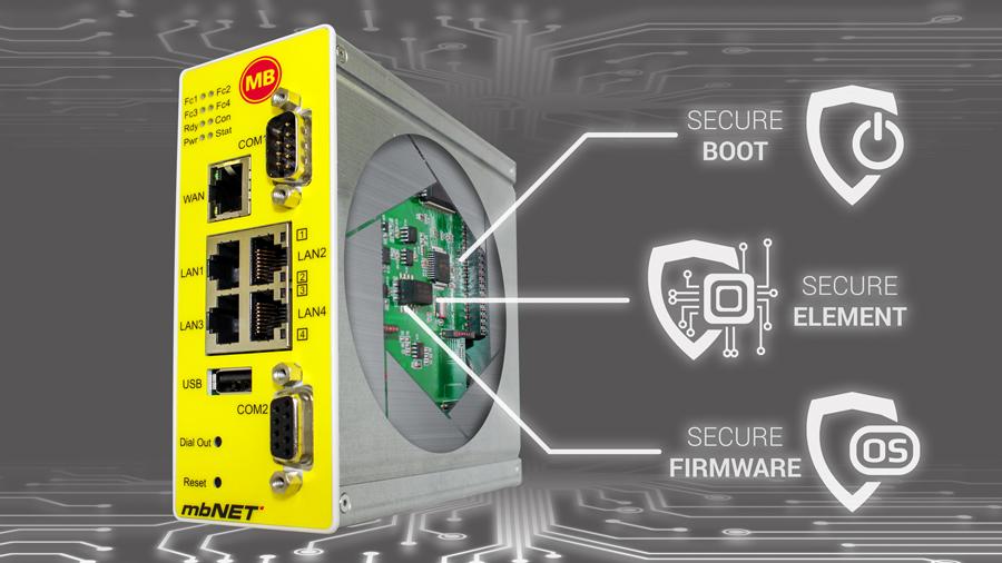 mbNET next generation (open)