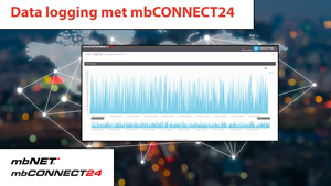 4S-video data-logging mbconnect24