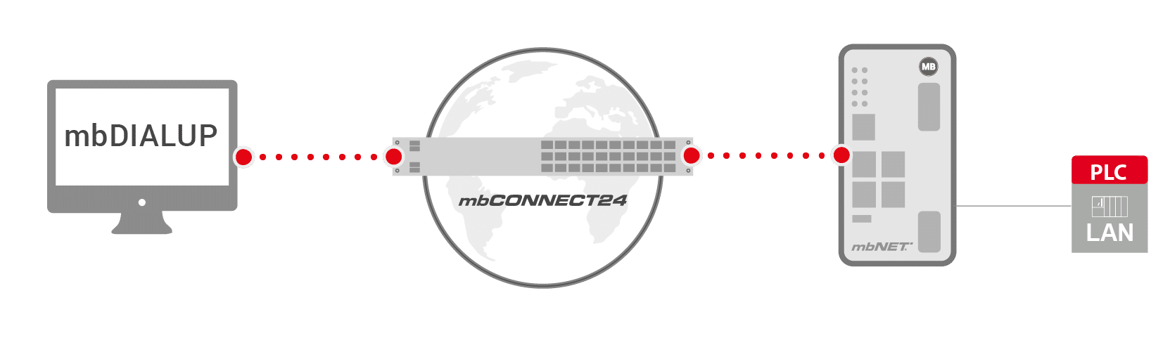 2021 Schema SEARCHoverIP
